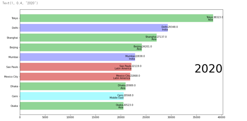 bar_chart_race-02